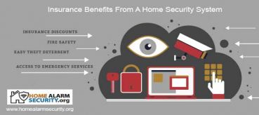 Insurance Benefits From A Home Security System